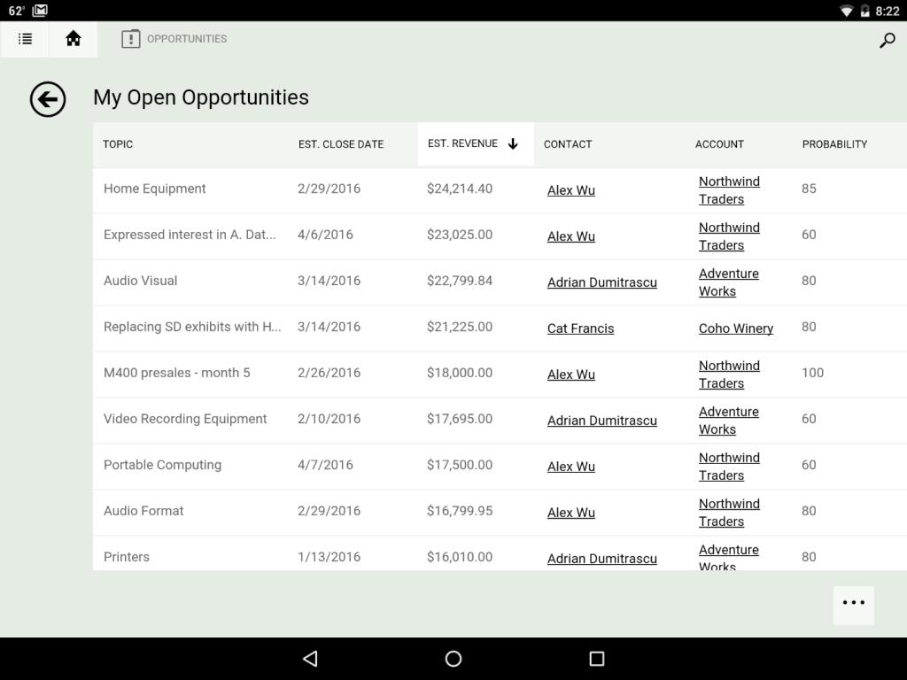 MicrosoftDynamics CRM Mobile App