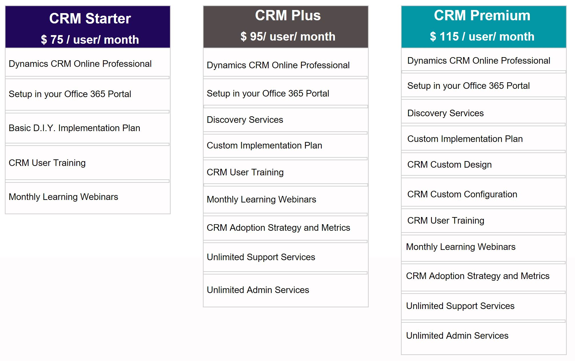 microsoft dynamics crm implementation guide for crm 2016